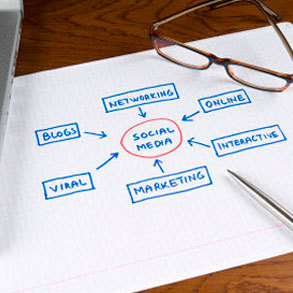 Consultores de Marketing