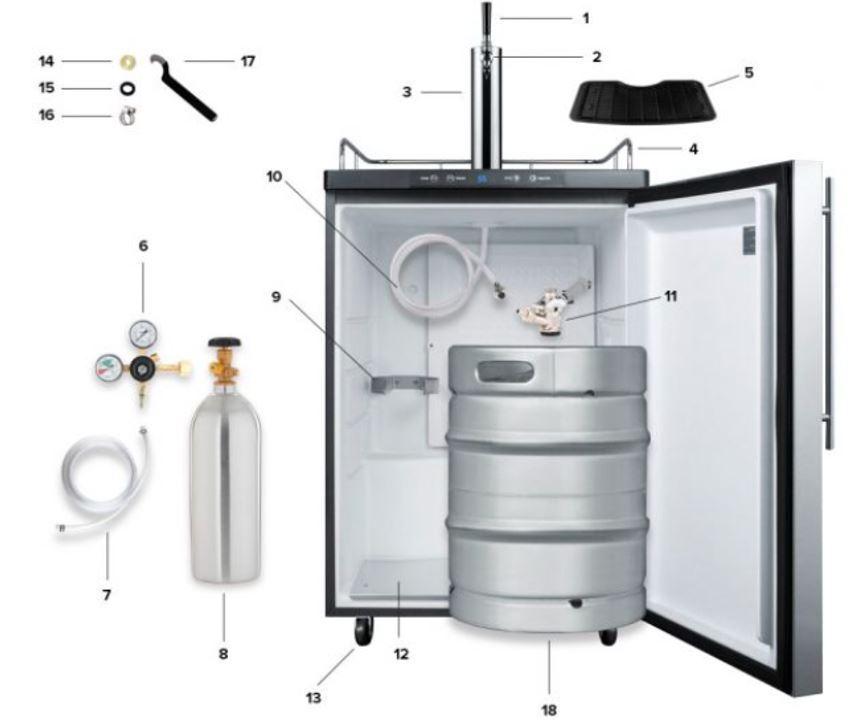 Estructura básica dispensador de cerveza de barril