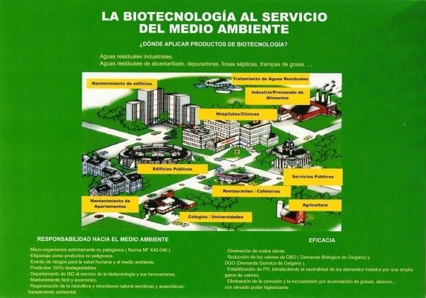 Biotecnologìa. Aplicación segura y eficaz en múltiples lugares.