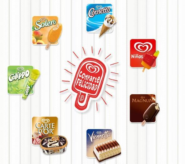 Helados. Descubre los helados Frigo en todos sus formatos