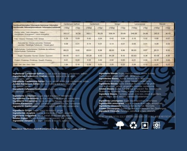 Información nutricional. Datos nutricionales