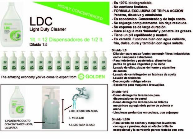 Limpiadores Multiusos.Light Duty Cleaner
