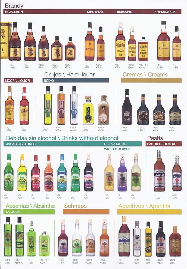 Licores. Anís. Variedad de licores
