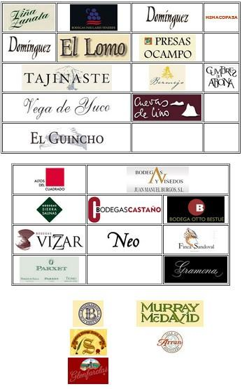Distribución vinos. Vinos canarios, vinos peninsulares y malta