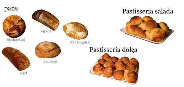 Variedades de pan. Pan blanco, pan de cereales, pan ecológico